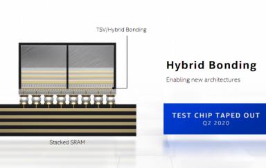 英特尔推出Hybrid Bonding混合键合封装技术 芯片凸点数量提升25倍