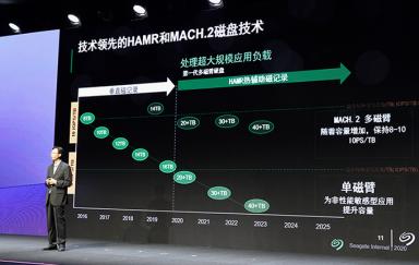 2021MWC丨数据指数增长下的机遇 希捷推出高密度存储系统