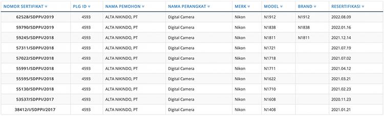 单反无反齐头并进 尼康注册多款全新相机机型