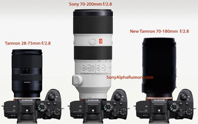 索尼E口腾龙大三元即将集齐 70-180mm F2.8长焦镜头下月发布