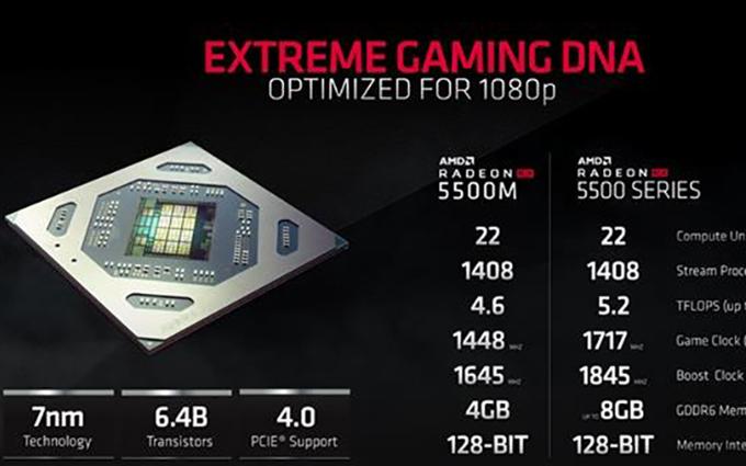 驱动已支持硬件还会远吗 AMD 10月正式驱动支持新显卡