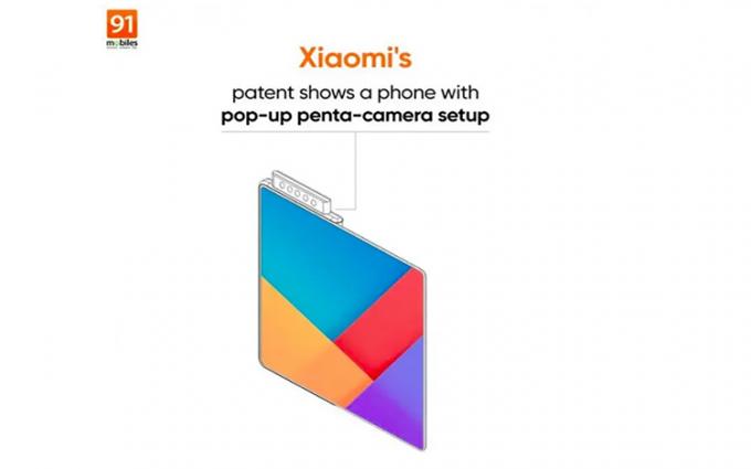 小米可折叠手机设计专利曝光 将采用升降式五摄方案
