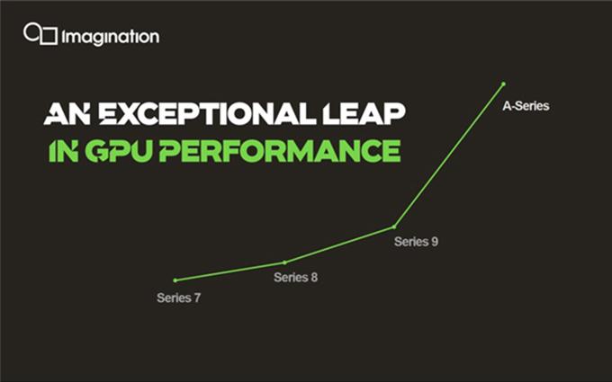 Imagination发布新一代GPU:15年来最重要产品