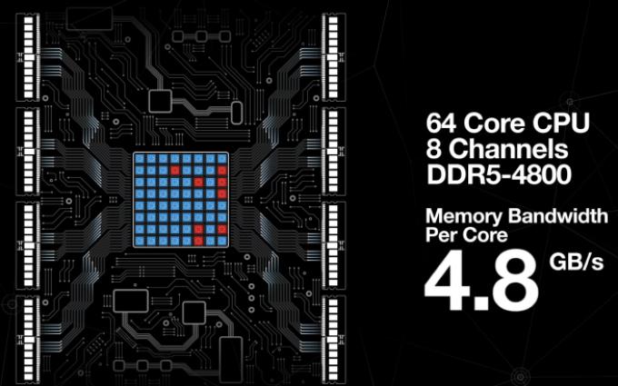 DDR5 SDRAM规范正式公布:4800MHz起跳,带宽提升一倍