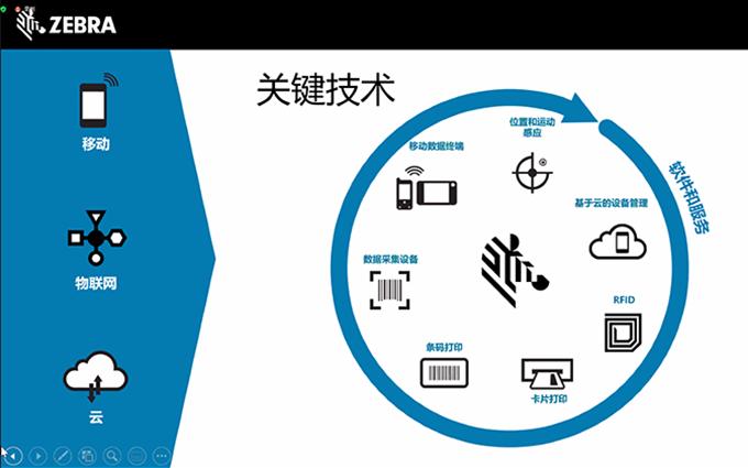 斑马技术介绍创新解决方案:助力企业提高供应链的可追溯性和安全性