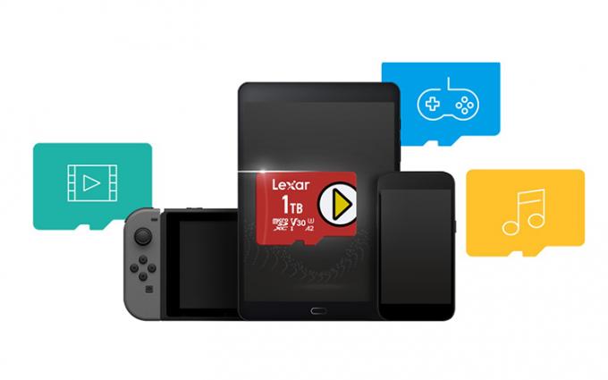祝贺雷克沙PLAY microSD卡在热点科技2020五星奖颁奖盛典中荣获:优秀产品奖