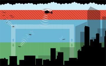 联邦航空局探索如何安全使用无人机