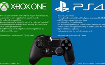 打不赢你我就加入你 Xbox和能PS4联机