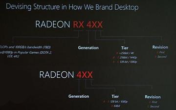AMD叫嚣英特尔和英伟达 北极星显卡再次升级