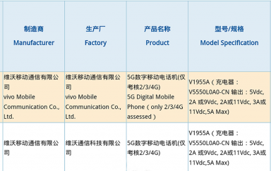 vivo黑鲨旗舰新机相继曝光 865芯片手机年后大爆发