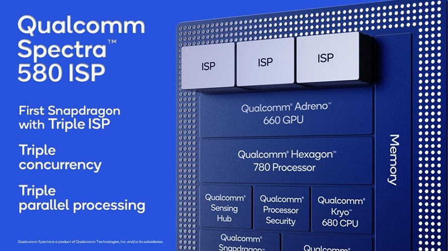 Qualcomm-Spectra-580-ISP-Overview.png